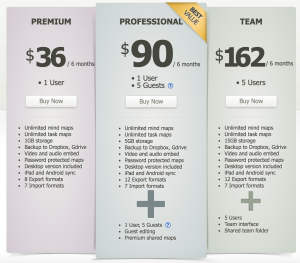 Click the image to learn more about Mindomo pricing